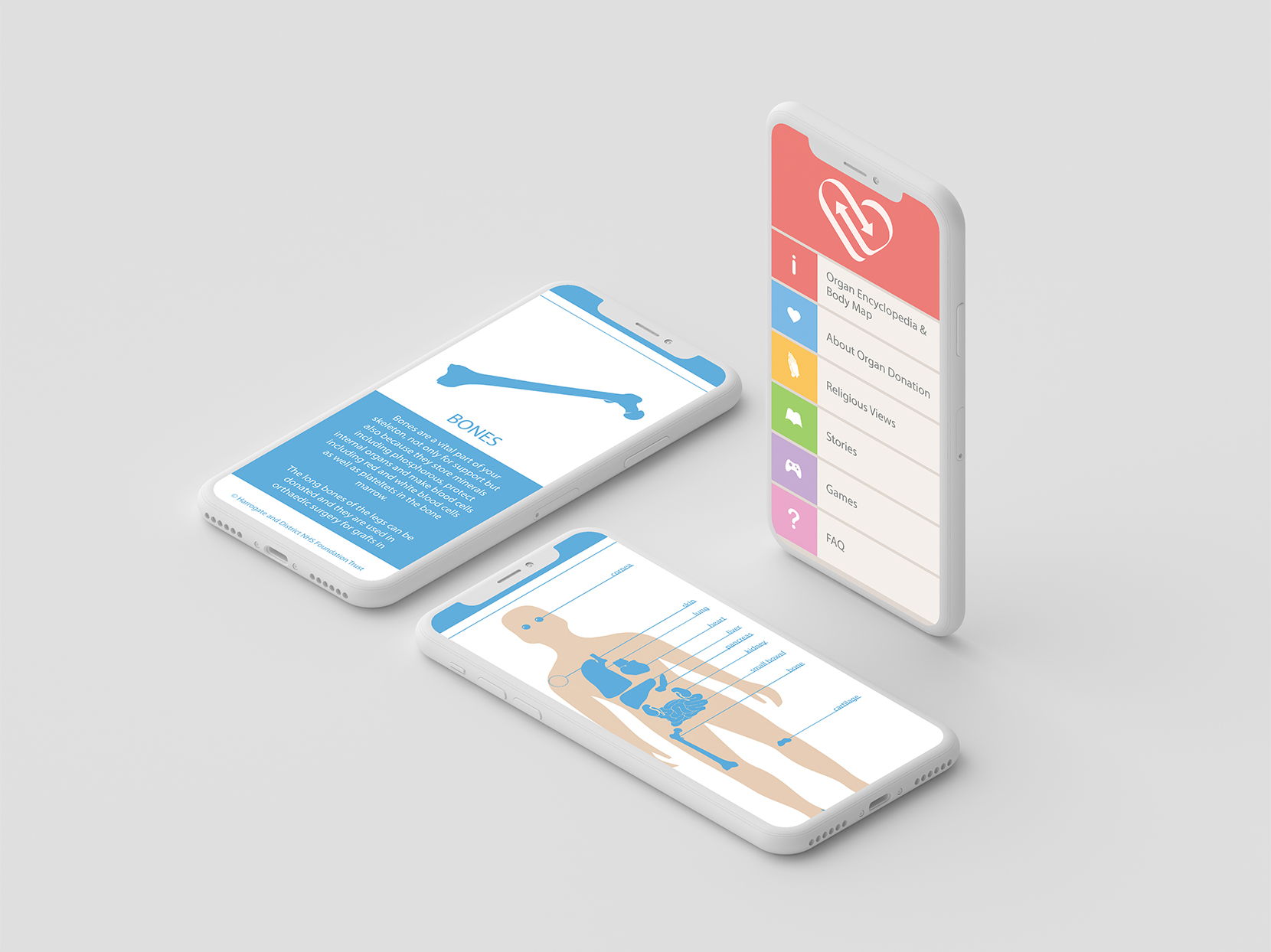 iPhone App design for Harrogate NHS